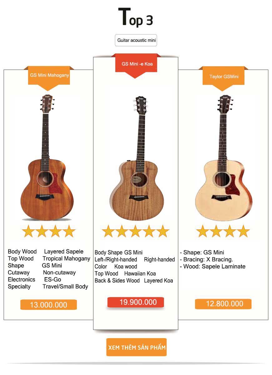 [Image: top-3-dan-guitar-nho-du-lich-gia-re-1.jpg]